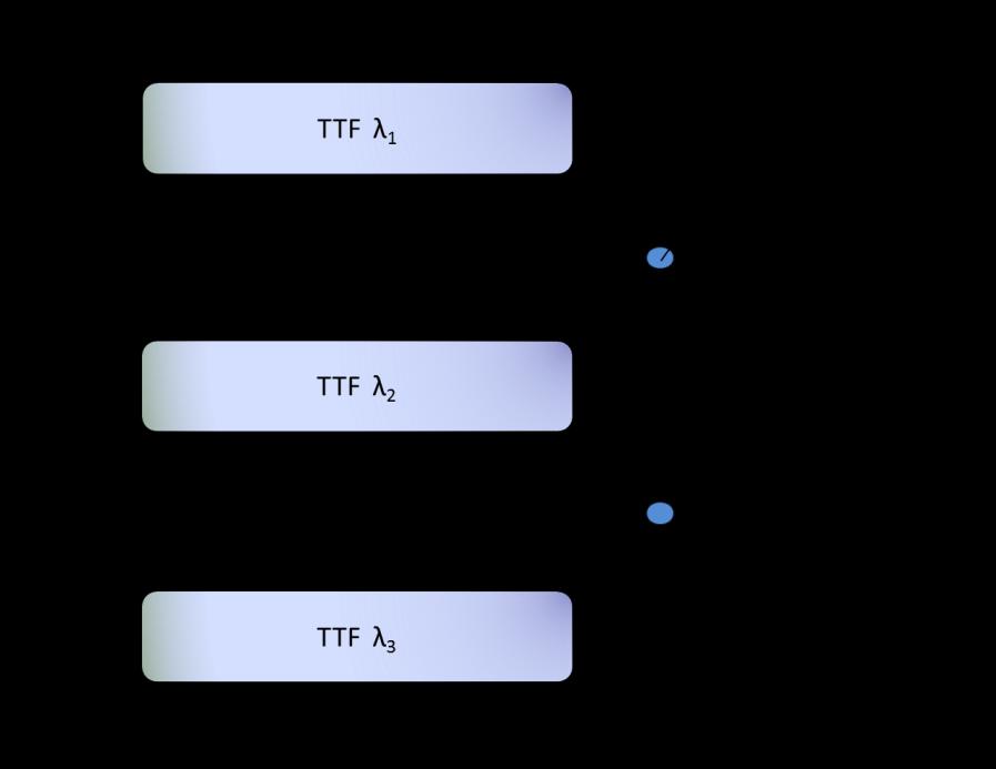 конструкция мультиплексора на основе тонко-плёночных фильтров