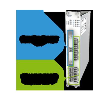 100G мукспондер для уровня ядра сети