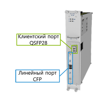 100G транспондер для уровня ядра сети