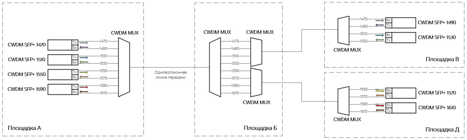 Схема НИИ