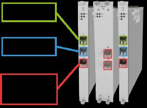 2х-канальный модуль MicroROADM