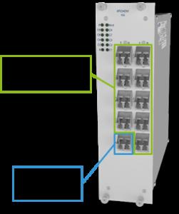 9ти-канальный модуль ROADM
