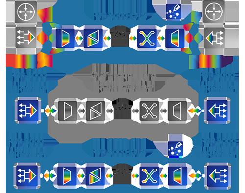 FSP3000