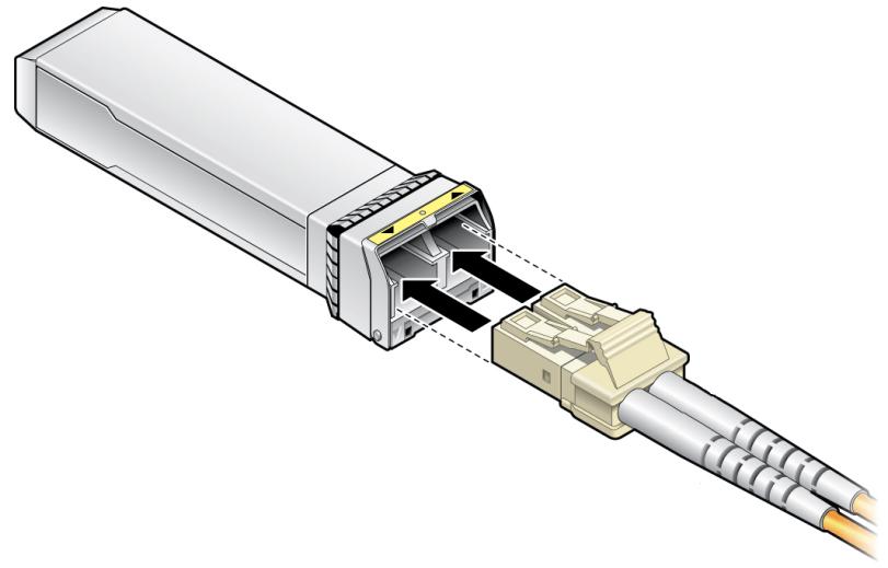 Схема подключение оптического кабеля к SFP модулю